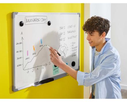 Magnet- und Whiteboard